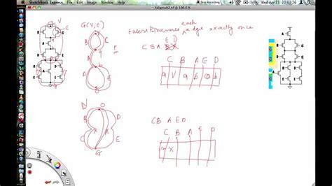 stick layout vlsi cmos inverter stick diagram www imgkid com the image