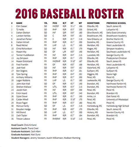 baseball team roster template sle baseball roster template 10 documents