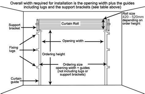 Overhead Door Dimensions How To Determine The Garage Door Sizes Elliott Spour House