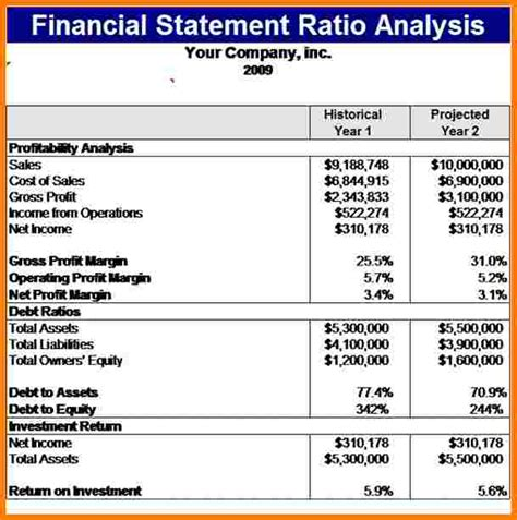 5 financial statement analysis exle case statement 2017