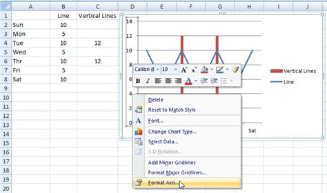 excel format vertical axis excel dashboard templates 3 ways to create vertical lines