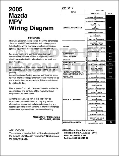 2006 mazda mpv wiring diagram wiring diagram