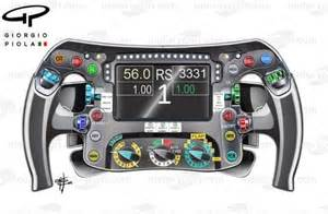 Steering Wheel Pc F1 Wordlesstech The Complexity Of The Mercedes F1 Steering