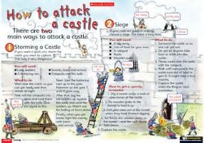 how to attack a castle primary ks1 teaching resource