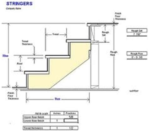 window terminology interior design infographics window terminology interior design infographics