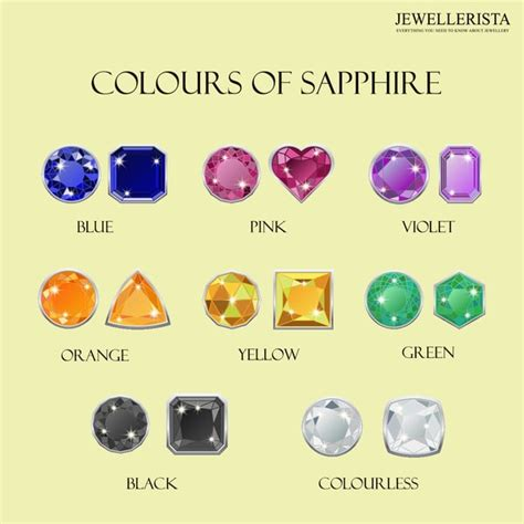 virgo colors virgo birthstone the myth meaning sapphire