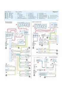 Peugeot 207 Wiring Diagram Peugeot 206 Air Conditioning Wiring Diagram Peugeot