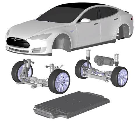 Tesla Motors Battery Supplier Tesla Motors Battery Suppliers Gigafactory And Friends