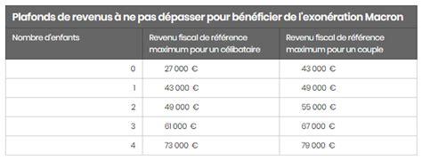 Plafond Taxe D Habitation by Plafond Suppression Taxe Habitation Id 233 Es D Images 224 La