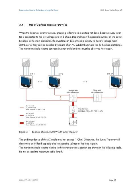 sma inverter wiring diagram 28 images battery storage