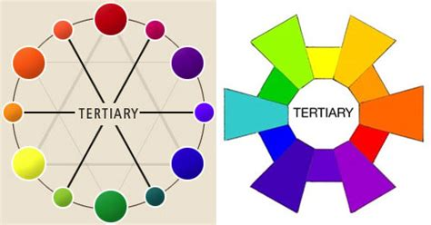 tertiary colors color wheel classifications emotional effects and color theory