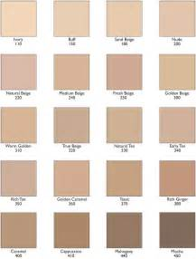 what color foundation am i revlon color stay foundation color chart i think i am