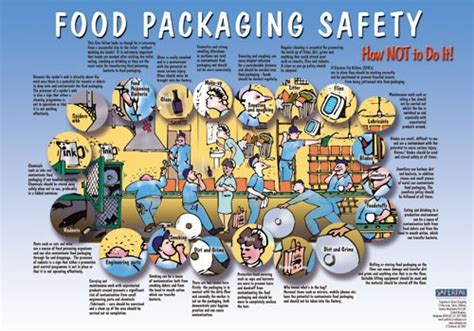 Packing Savety International Food Safety And Quality Network