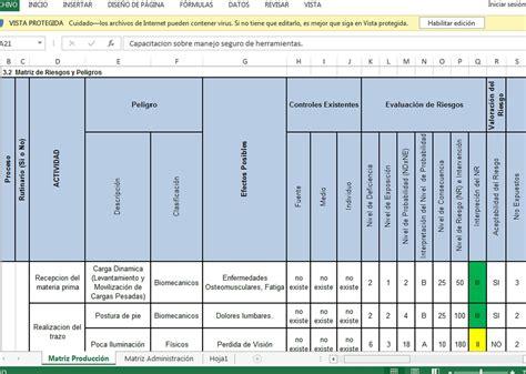 matriz de riesgo matriz de riesgo matriz de riesgos en corte y estados
