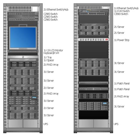 Draw Room Layout Online rack diagrams server rack diagram server hardware