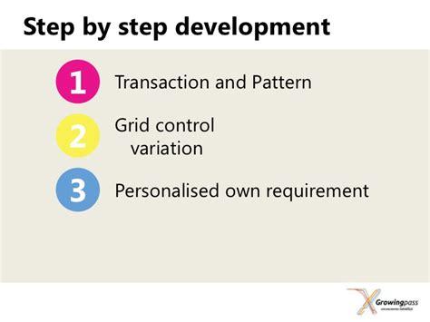 grid pattern en ingles mi experiencia desarrollando aplicaciones para smart