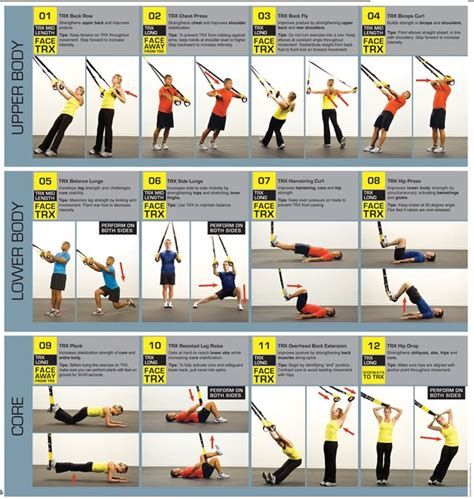 all articles trx training trx workout miscellaneous fitness pinterest jokes