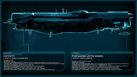 why is unsc infinity such a big deal halo universe