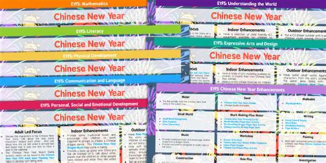 new year 2015 eyfs planning eyfs new year lesson plan and enhancement ideas