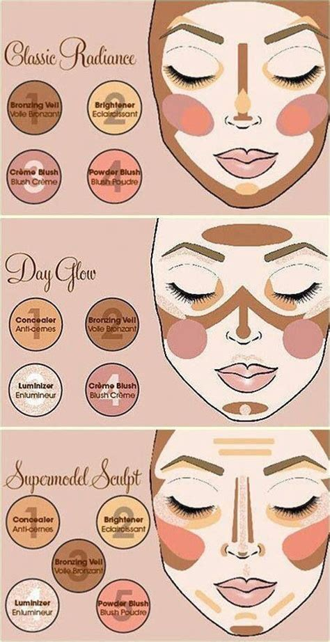 all hair makeover secrets to looking chic in low hair cut contouring guides makeup contour blush bronzer