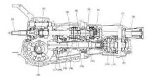 Viscous Coupling Subaru Subaru All Wheel Drive Explained Awd Cars 4x4 Vehicles