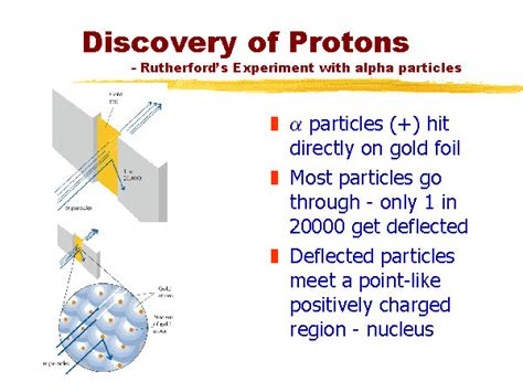 who discovered protons and neutrons atoms ions chapter explanations atoms