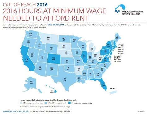 average rent by state 10 states where people can t really afford to pay rent