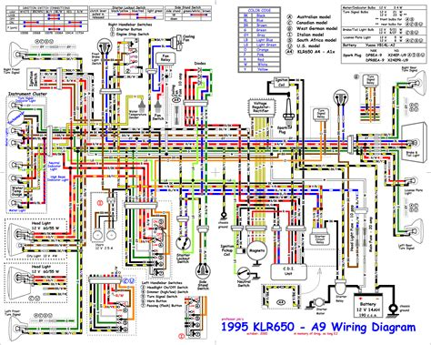 1995 kawasaki klr650 wiring diagram