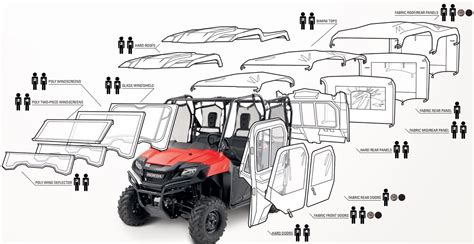 2015 Honda Pioneer 700 4 Accessories Review   Prices