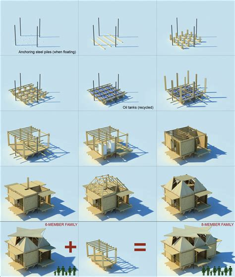 Low Cost Housing Design low cost bamboo housing in vietnam by h amp p architects