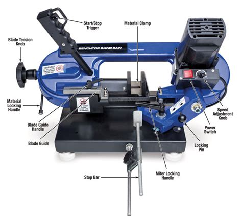 bench top bandsaw reviews eastwood benchtop bandsaw