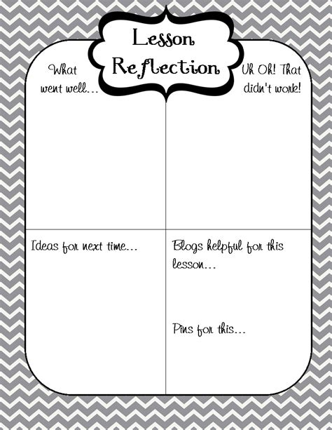 how i teach reflecting on fifteen years in design education books awesome idea lesson plan reflection keep these with each