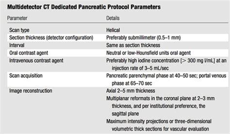 pancreas pancreatic adenocarcinoma pearls learning