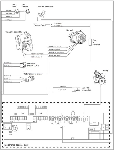 vaillant ecotec plus 430 wiring diagram efcaviation