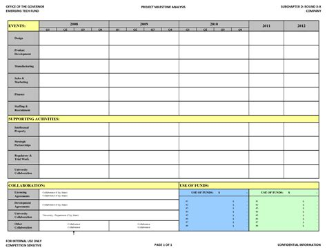 best photos of blank gantt chart template free blank