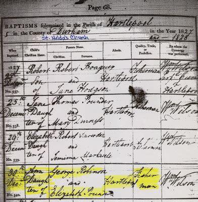 Hartlepool Records Flipside The Pounder Surname Hartlepool Durham