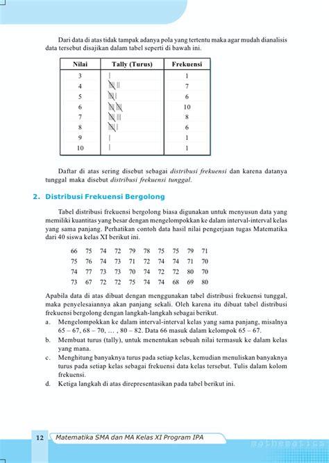 Kelas Program matematika untuk sma dan ma kelas xi program ipa
