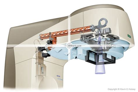 linear induction accelerator design linear accelerator jpg 728 215 488 pixels design drawings renderings presentations