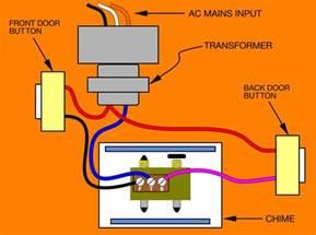 wiring diagram 2 bells doorbell diagrams doorbell