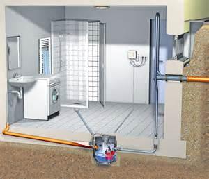 hebeanlage für wc und dusche fishzero hebeanlage dusche wc verschiedene design