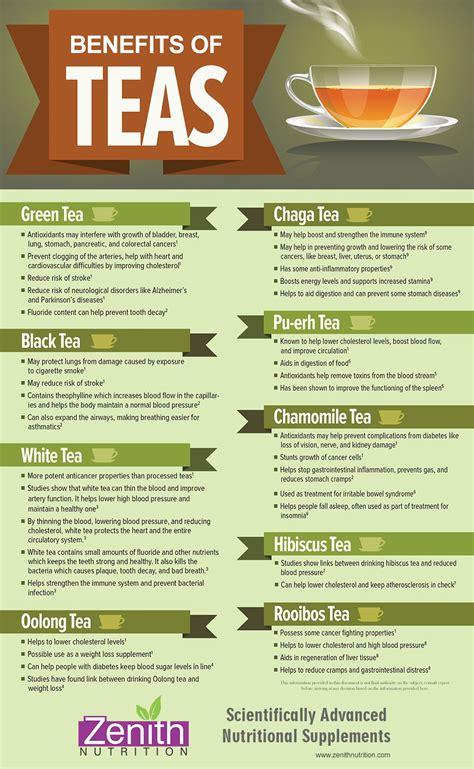 Health Benefits Of Yogi Detox Tea by Splenic Flexure Pu Erh Tea Hibiscus Tea And