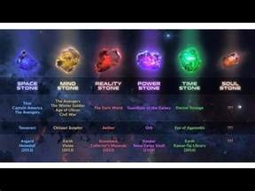 Infinity Stones Names Where Are All Of The Infinity Stones In The Mcu