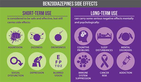 Detox Benzodiazepines Safely by Benzodiazepine Handbook The Prescription Danger