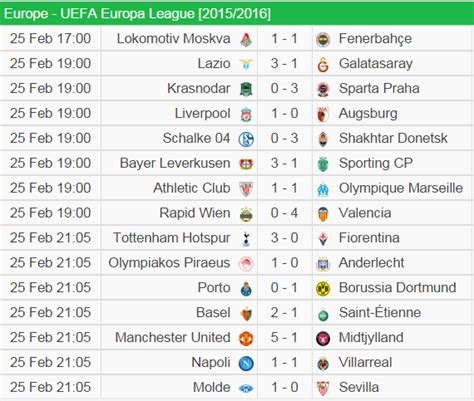 epl all results all the results from yesterday s europa league matches