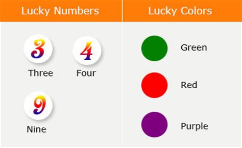 new year lucky numbers new year 2016 luck color 28 images 2016 lucky color