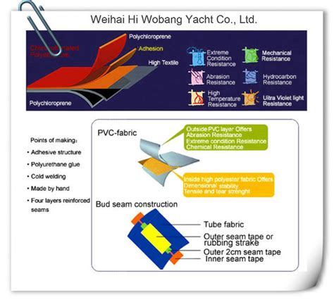 fishing boat price in china china inflatable water craft makers fishing boat price