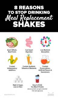 8 Reasons To Quit Your Day by 8 Reasons To Stop Meal Replacement Shakes