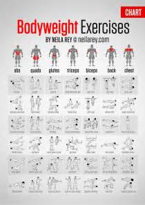 workouts für zu hause bodyweight exercises chart detailed chart with