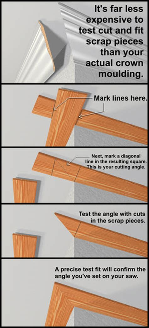 how to cut angles in front corners of hair finding the correct moulding angles at an irregular corner