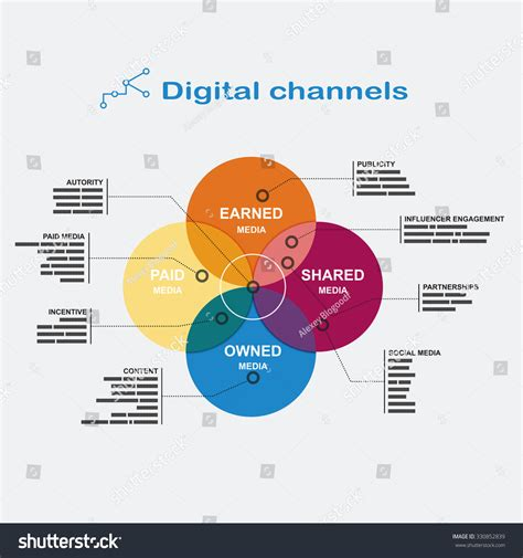 Flat Flower Channel infographics digital channels color diagram four stock